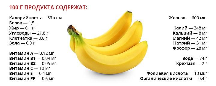 Сколько калорий в банане. Рецепты смузи для похудения