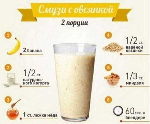 Белковая диета. Меню для похудения на 7, 10, 14 дней, вегетарианская, витаминно-белковая, углеводно-белковая