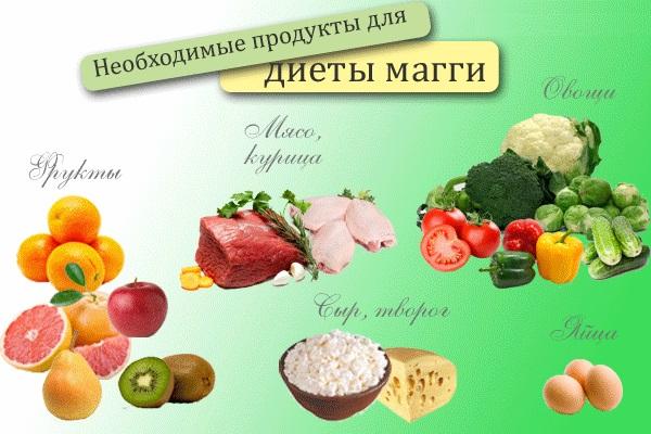 Диета Магги творожная. Подробное меню на 4 недели. Таблица, рецепты блюд. Результаты и фото