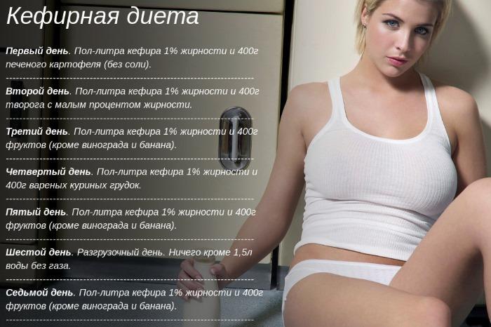 Эффективная диета для похудения в домашних условиях  873