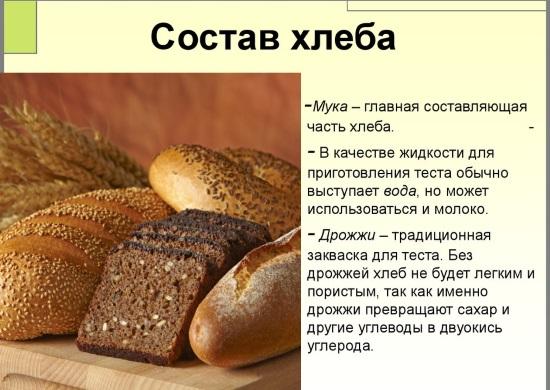 Калорийность хлеба: бородинского, белого, черного, ржаного, бездрожжевого, на 100 грамм и 1 куска, цельнозерного, отрубного, пшеничного, сухарей