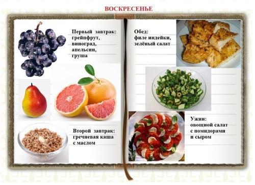 Правильное питание. Меню на каждый день, неделю для здорового образа жизни, похудения с рецептами и списком продуктов