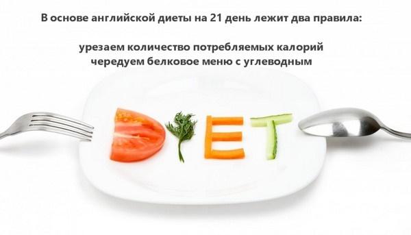 Английская диета. Подробное меню на 21, 14, 7, 5 дней для похудения. Результаты и отзывы