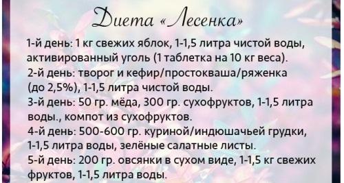 Диета Лесенка. Меню на 5-7-14 дней. Этапы, плюсы и минусы, отзывы врачей, похудевших, фото и результаты