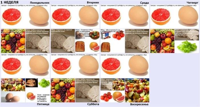 Диета Магги. Меню на 4 недели: творожный, яичный вариант, оригинал. Таблица разрешенных и запрещенных продуктов, подробные рецепты блюд