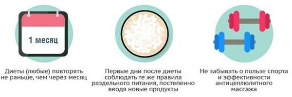 Диета «6 лепестков». Меню на каждый день, подробно на неделю с указанием времени, порций. Рецепты блюд и результаты