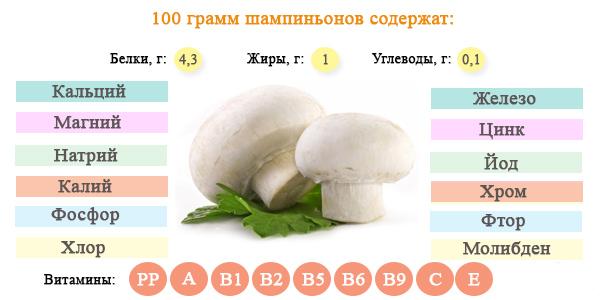 Супы для похудения. Принципы суповой диеты, рецепты блюд, меню на каждый день