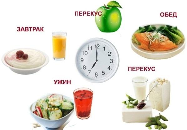 Диета Елены Малышевой для похудения в домашних условиях. Принципы, особенности, меню, рецепты и отзывы