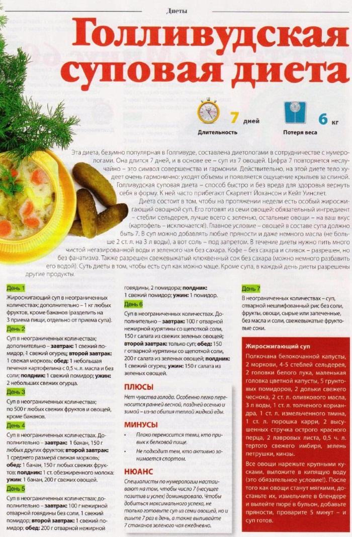 диета день жидкость день овощи