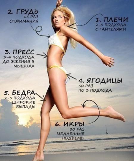 Мотивация для похудения. Как мотивировать себя каждый день. Советы психолога, приёмы, как найти сильные мотивы