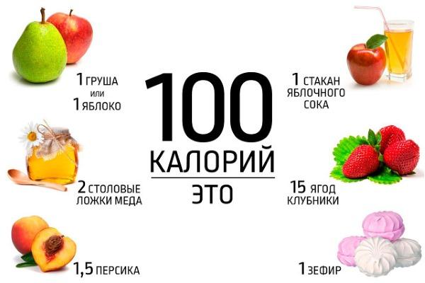 Расход калорий при различных видах деятельности. Таблица на 1 кг веса