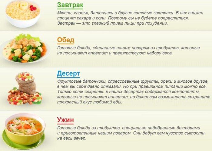 Мюсли. Польза и вред для похудения, вкусные рецепты с кефиром, молоком