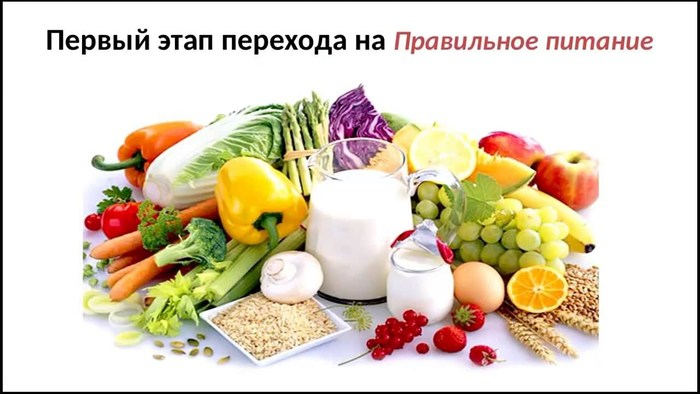 Режим питания для похудения. Таблица по часам, меню на неделю