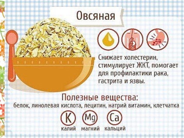 Смузи для похудения и очищения организма. Рецепты, меню на неделю