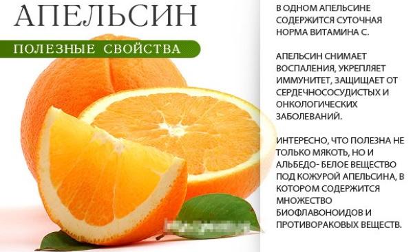Апельсин. Калорийность 1 шт, на 100 грамм, белки-жиры-углеводы, гликемический индекс, польза и вред