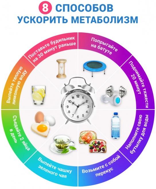 Хорошие диеты для похудения без вреда для здоровья девушек. Меню на неделю