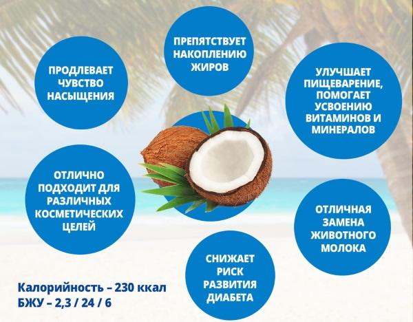 Кофе с молоком и сахаром. Калорийность, польза и вред, бжу, растворимый сублимированный, натуральный