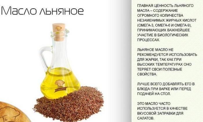 Растительное масло. Калорийность на 100 грамм, белки-жиры-углеводы, как употреблять на диете