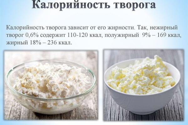Творог. Калорийность на 100 грамм 1-18 процентов, обезжиренный, домашний, зерненый, бжу, как употреблять на диете