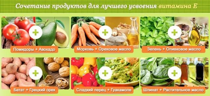 Витамин Е в продуктах питания. Таблица, где содержится