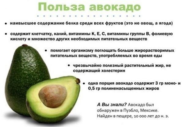 Высококалорийные продукты для набора веса мужчине, женщине. Таблица, список