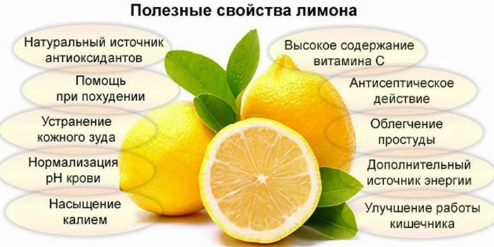 Имбирная вода для похудения. Рецепт с лимоном, медом, корицей, польза, вред. Результаты