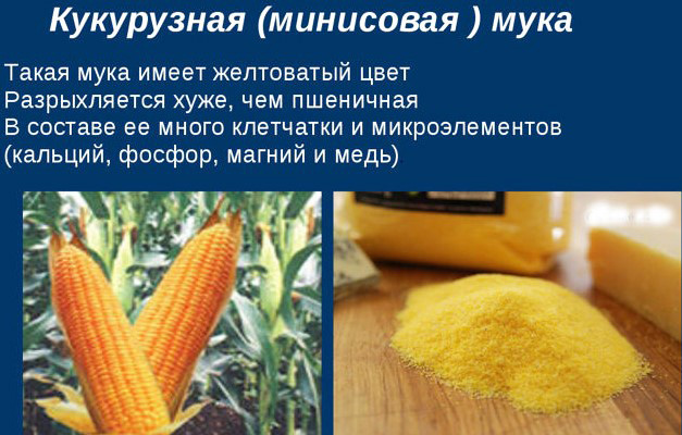 Калорийность муки разных видов на 100 г: пшеничной, рисовой, ржаной и других