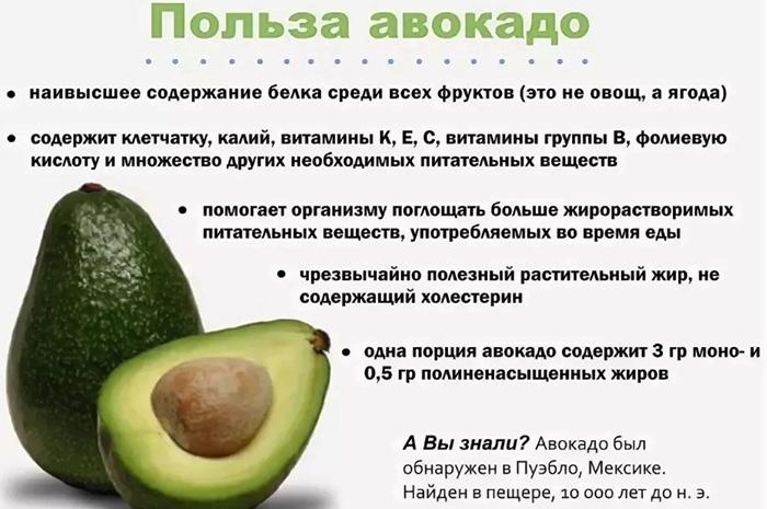 Продукты не содержащие сахар, фруктозу, его производные. Список