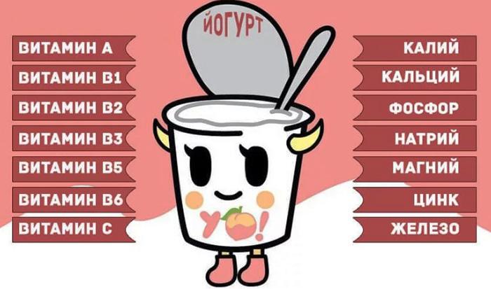 Трубочка с белковым кремом. Калорийность 1 шт., на 100 грамм, БЖУ. Рецепты