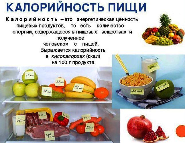 1300 калорий в день. Меню для женщины в граммах для похудения на неделю из обычных доступных продуктов