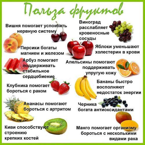Диета Магия для похудения с яйцами, апельсинами, творожная. Меню, отзывы